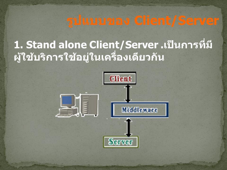 รูปแบบของ Client/Server 1. Stand alone Client/Server. เป็นการที่มี ผู้ใช้บริการใช้อยู่ในเครื่องเดียวกัน
