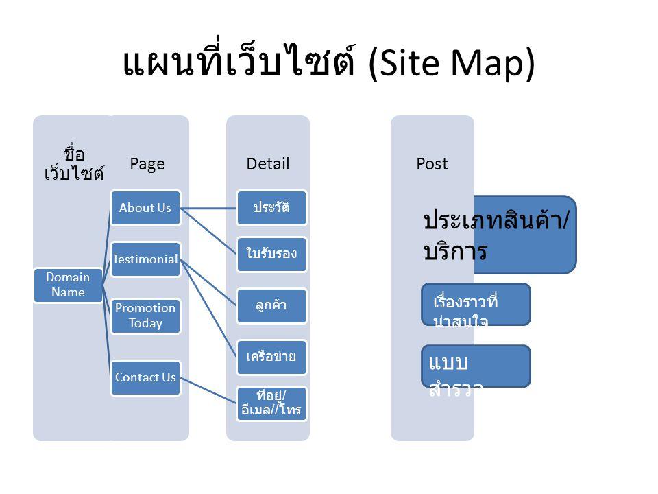 แผนที่เว็บไซต์ (Site Map) PostDetailPage ชื่อ เว็บไซต์ Domain Name About Us ประวัติใบรับรอง Testimonial ลูกค้าเครือข่าย Promotion Today Contact Us ที่อยู่ / อีเมล // โทร ประเภทสินค้า / บริการ เรื่องราวที่ น่าสนใจ แบบ สำรวจ