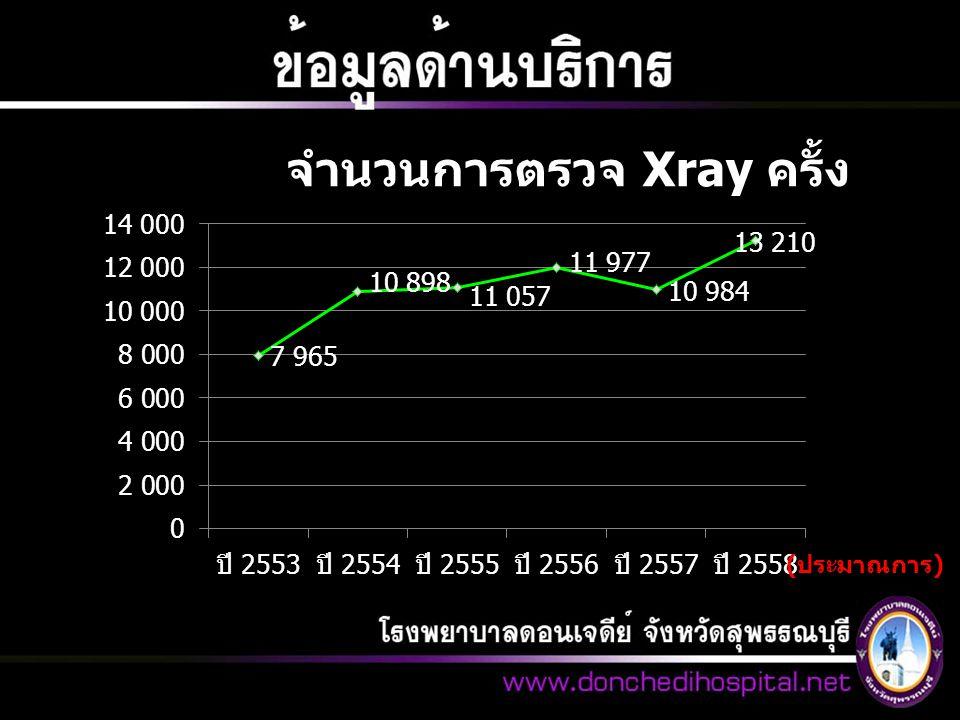 จำนวนการตรวจ Xray ครั้ง ( ประมาณการ )