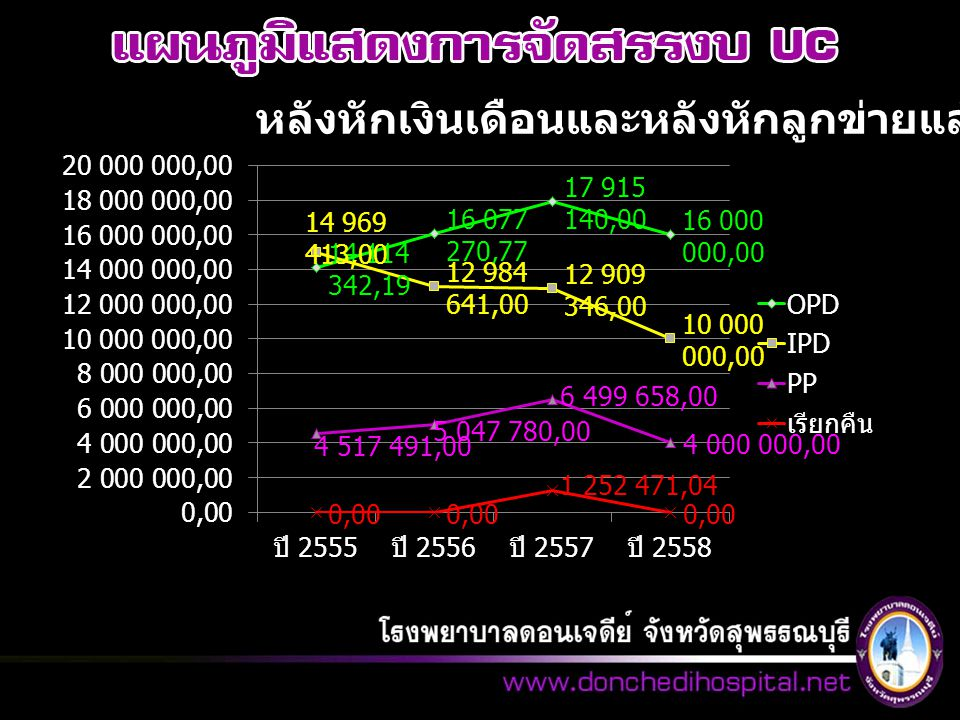 ลำดั บรายการ ขนาด บรรจุจำนวน มูลค่า ( บาท ) ราคา 1 Glove Disposible size M กล่อง 1320 110,880.