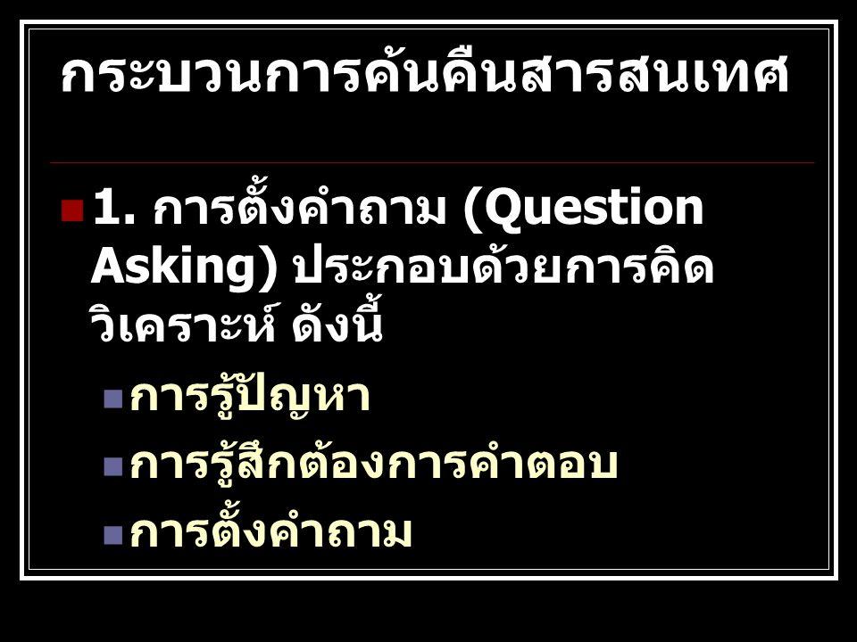 กระบวนการค้นคืนสารสนเทศ 1. การตั้งคำถาม (Question Asking) ประกอบด้วยการคิด วิเคราะห์ ดังนี้ การรู้ปัญหา การรู้สึกต้องการคำตอบ การตั้งคำถาม