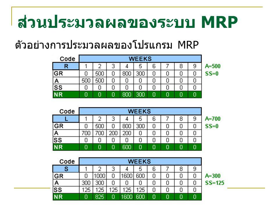 ส่วนประมวลผลของระบบ MRP ตัวอย่างการประมวลผลของโปรแกรม MRP