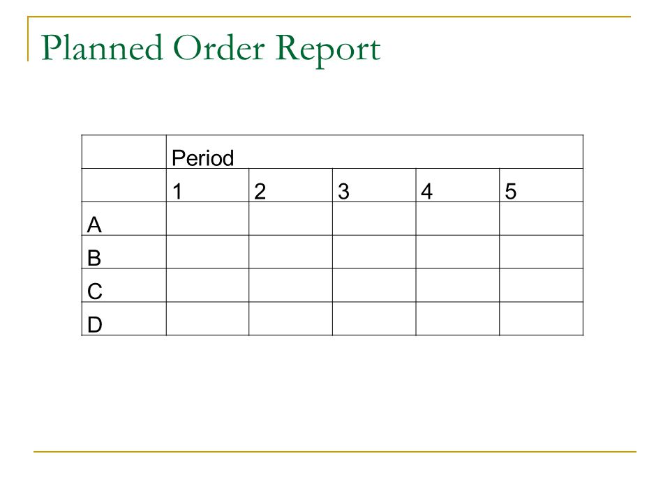 Planned Order Report Period 12345 A B C D