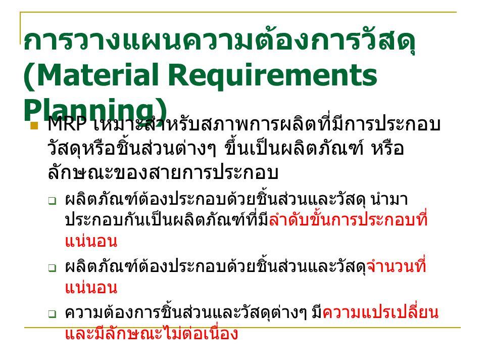 การวางแผนความต้องการวัสดุ (Material Requirements Planning) MRP เหมาะสำหรับสภาพการผลิตที่มีการประกอบ วัสดุหรือชิ้นส่วนต่างๆ ขึ้นเป็นผลิตภัณฑ์ หรือ ลักษณะของสายการประกอบ  ผลิตภัณฑ์ต้องประกอบด้วยชิ้นส่วนและวัสดุ นำมา ประกอบกันเป็นผลิตภัณฑ์ที่มีลำดับขั้นการประกอบที่ แน่นอน  ผลิตภัณฑ์ต้องประกอบด้วยชิ้นส่วนและวัสดุจำนวนที่ แน่นอน  ความต้องการชิ้นส่วนและวัสดุต่างๆ มีความแปรเปลี่ยน และมีลักษณะไม่ต่อเนื่อง