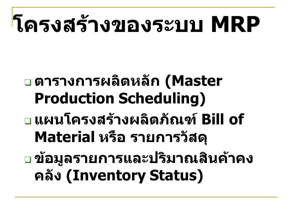 โครงสร้างของระบบ MRP  ตารางการผลิตหลัก (Master Production Scheduling)  แผนโครงสร้างผลิตภัณฑ์ Bill of Material หรือ รายการวัสดุ  ข้อมูลรายการและปริมาณสินค้าคง คลัง (Inventory Status)