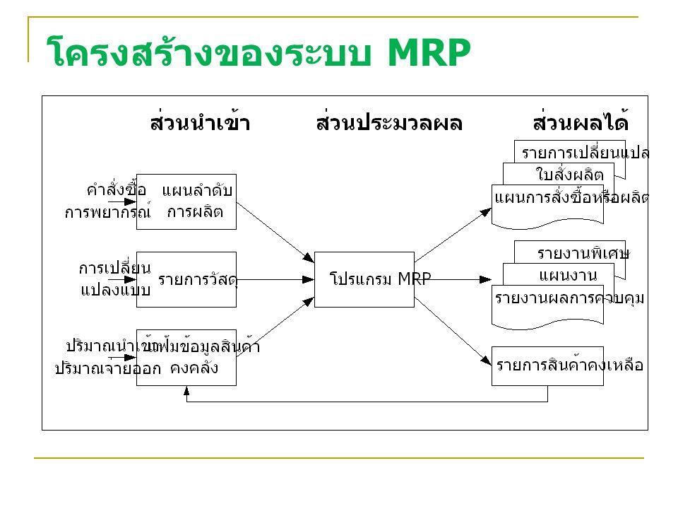 โครงสร้างของระบบ MRP