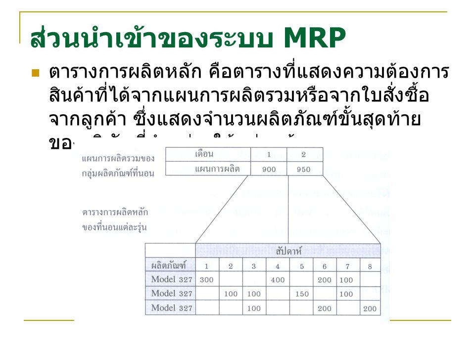 ส่วนนำเข้าของระบบ MRP ตารางการผลิตหลัก คือตารางที่แสดงความต้องการ สินค้าที่ได้จากแผนการผลิตรวมหรือจากใบสั่งซื้อ จากลูกค้า ซึ่งแสดงจำนวนผลิตภัณฑ์ขั้นสุดท้าย ของบริษัทที่จำหน่ายให้แก่ลูกค้า