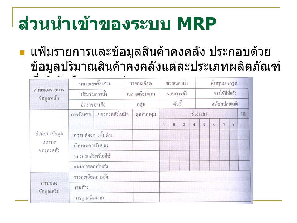 ส่วนนำเข้าของระบบ MRP แฟ้มรายการและข้อมูลสินค้าคงคลัง ประกอบด้วย ข้อมูลปริมาณสินค้าคงคลังแต่ละประเภทผลิตภัณฑ์ ที่บริษัทถือครองอยู่