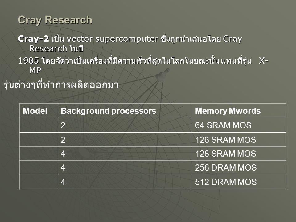 Cray Research Cray Y-MP