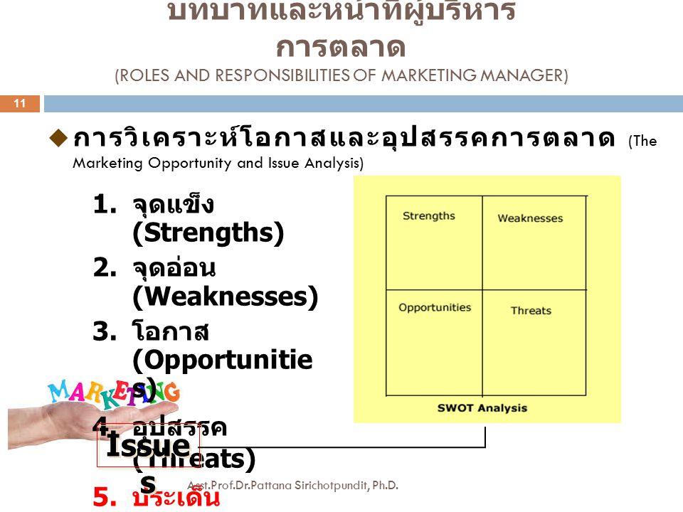 1.จุดแข็ง (Strengths) 2. จุดอ่อน (Weaknesses) 3. โอกาส (Opportunitie s) 4.