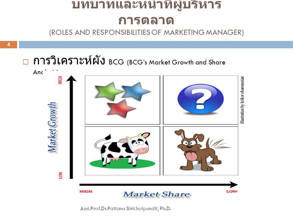  การวิเคราะห์ผัง BCG (BCG's Market Growth and Share Analysis) 4 บทบาทและหน้าที่ผู้บริหาร การตลาด (ROLES AND RESPONSIBILITIES OF MARKETING MANAGER) Asst.Prof.Dr.Pattana Sirichotpundit, Ph.D.