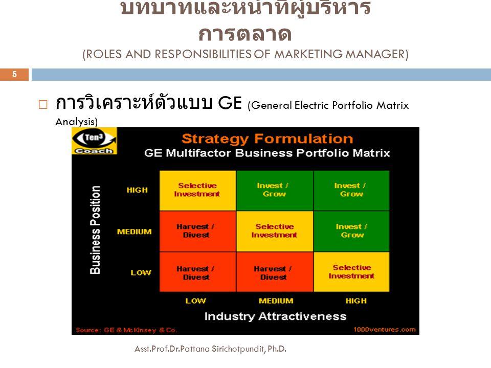  การวิเคราะห์ตัวแบบ GE (General Electric Portfolio Matrix Analysis) 5 บทบาทและหน้าที่ผู้บริหาร การตลาด (ROLES AND RESPONSIBILITIES OF MARKETING MANAGER) Asst.Prof.Dr.Pattana Sirichotpundit, Ph.D.