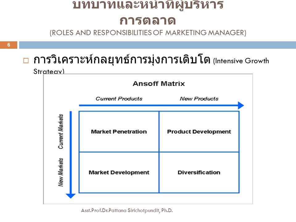  การวิเคราะห์กลยุทธ์การมุ่งการเติบโต (Intensive Growth Strategy) 6 Asst.Prof.Dr.Pattana Sirichotpundit, Ph.D.