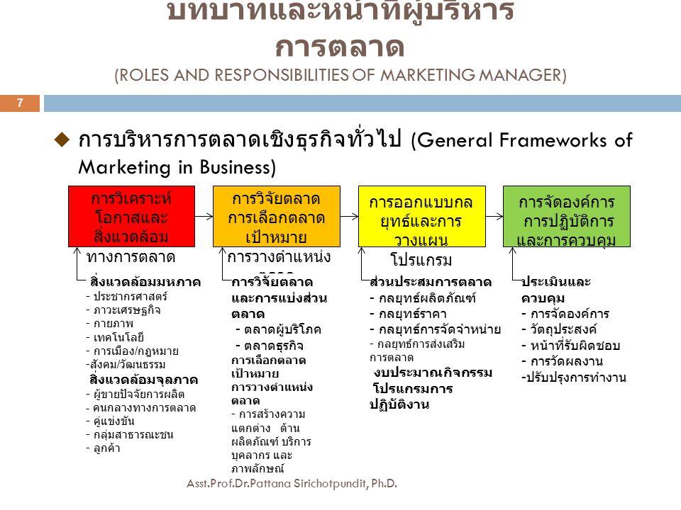 การวิเคราะห์ โอกาสและ สิ่งแวดล้อม ทางการตลาด การวิจัยตลาด การเลือกตลาด เป้าหมาย การวางตำแหน่ง ตลาด การออกแบบกล ยุทธ์และการ วางแผน โปรแกรม การตลาด การจัดองค์การ การปฏิบัติการ และการควบคุม สิ่งแวดล้อมมหภาค - ประชากรศาสตร์ - ภาวะเศรษฐกิจ - กายภาพ - เทคโนโลยี - การเมือง / กฎหมาย - สังคม / วัฒนธรรม สิ่งแวดล้อมจุลภาค - ผู้ขายปัจจัยการผลิต - คนกลางทางการตลาด - คู่แข่งขัน - กลุ่มสาธารณะชน - ลูกค้า การวิจัยตลาด และการแบ่งส่วน ตลาด - ตลาดผู้บริโภค - ตลาดธุรกิจ การเลือกตลาด เป้าหมาย การวางตำแหน่ง ตลาด - การสร้างความ แตกต่าง ด้าน ผลิตภัณฑ์ บริการ บุคลากร และ ภาพลักษณ์ ส่วนประสมการตลาด - กลยุทธ์ผลิตภัณฑ์ - กลยุทธ์ราคา - กลยุทธ์การจัดจำหน่าย - กลยุทธ์การส่งเสริม การตลาด งบประมาณกิจกรรม โปรแกรมการ ปฏิบัติงาน ประเมินและ ควบคุม - การจัดองค์การ - วัตถุประสงค์ - หน้าที่รับผิดชอบ - การวัดผลงาน - ปรับปรุงการทำงาน  การบริหารการตลาดเชิงธุรกิจทั่วไป (General Frameworks of Marketing in Business) 7 Asst.Prof.Dr.Pattana Sirichotpundit, Ph.D.