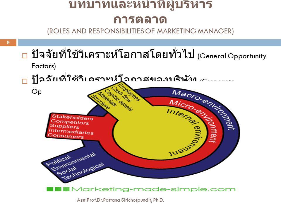  ปัจจัยที่ใช้วิเคราะห์โอกาสโดยทั่วไป (General Opportunity Factors)  ปัจจัยที่ใช้วิเคราะห์โอกาสของบริษัท (Corporate Opportunity Factors) 9 บทบาทและหน้าที่ผู้บริหาร การตลาด (ROLES AND RESPONSIBILITIES OF MARKETING MANAGER) Asst.Prof.Dr.Pattana Sirichotpundit, Ph.D.