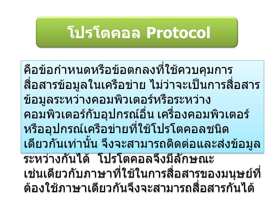โปรโตคอล Protocol คือข้อกำหนดหรือข้อตกลงที่ใช้ควบคุมการ สื่อสารข้อมูลในเครือข่าย ไม่ว่าจะเป็นการสื่อสาร ข้อมูลระหว่างคอมพิวเตอร์หรือระหว่าง คอมพิวเตอร
