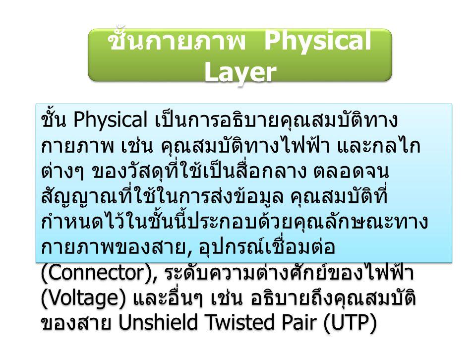 ชั้นกายภาพ Physical Layer ชั้น Physical เป็นการอธิบายคุณสมบัติทาง กายภาพ เช่น คุณสมบัติทางไฟฟ้า และกลไก ต่างๆ ของวัสดุที่ใช้เป็นสื่อกลาง ตลอดจน สัญญาณที่ใช้ในการส่งข้อมูล คุณสมบัติที่ กำหนดไว้ในชั้นนี้ประกอบด้วยคุณลักษณะทาง กายภาพของสาย, อุปกรณ์เชื่อมต่อ (Connector), ระดับความต่างศักย์ของไฟฟ้า (Voltage) และอื่นๆ เช่น อธิบายถึงคุณสมบัติ ของสาย Unshield Twisted Pair (UTP)