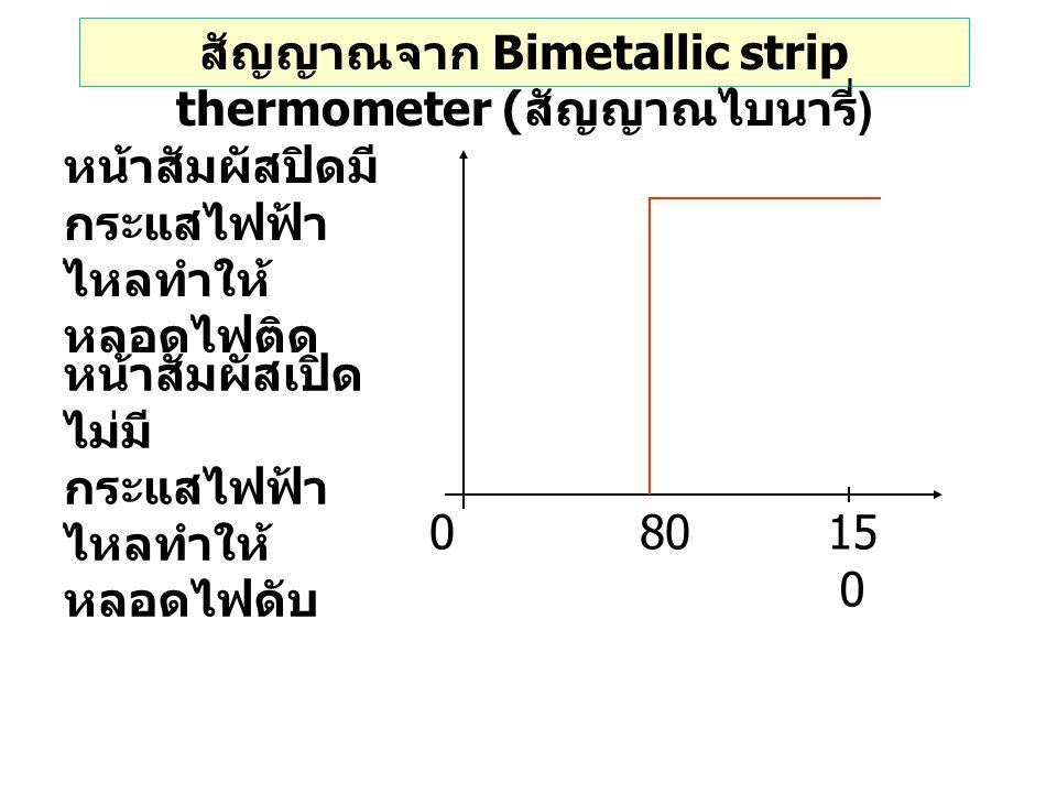 08015 0 สัญญาณจาก Bimetallic strip thermometer ( สัญญาณไบนารี่ ) หน้าสัมผัสปิดมี กระแสไฟฟ้า ไหลทำให้ หลอดไฟติด หน้าสัมผัสเปิด ไม่มี กระแสไฟฟ้า ไหลทำให