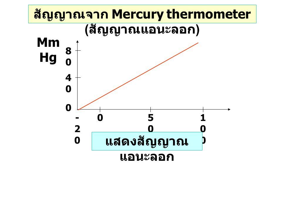 สัญญาณจาก Mercury thermometer ( สัญญาณแอนะลอก ) -20-20 05050 100100 0 8080 4040 Mm Hg แสดงสัญญาณ แอนะลอก