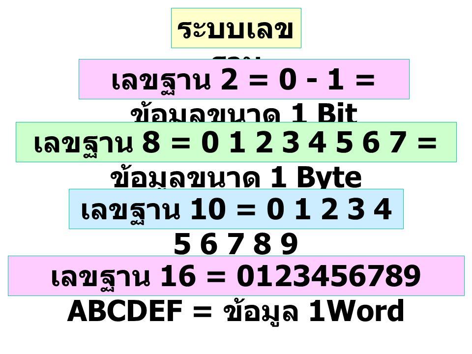 ระบบเลข ฐาน เลขฐาน 2 = 0 - 1 = ข้อมูลขนาด 1 Bit เลขฐาน 8 = 0 1 2 3 4 5 6 7 = ข้อมูลขนาด 1 Byte เลขฐาน 10 = 0 1 2 3 4 5 6 7 8 9 เลขฐาน 16 = 0123456789