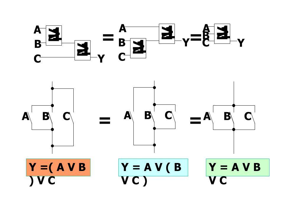 1 > = 1 > = A B C Y 1 > = A B C Y 1 > = 1 > = A B CY == ABC ABC ABC == Y =( A V B ) V C Y = A V ( B V C ) Y = A V B V C
