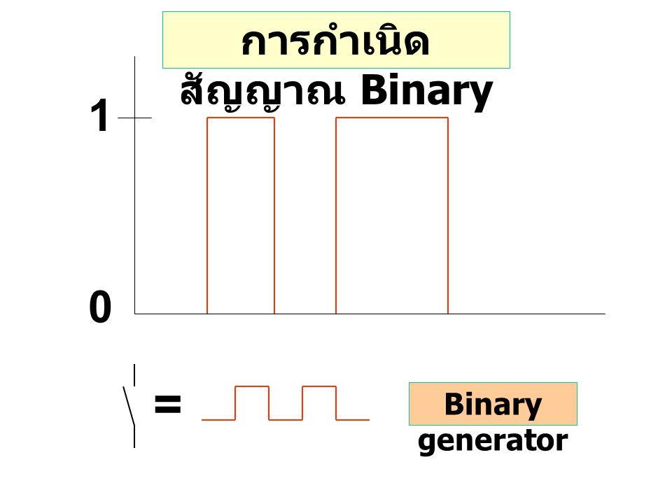 การกำเนิด สัญญาณ Binary 1 0 = Binary generator