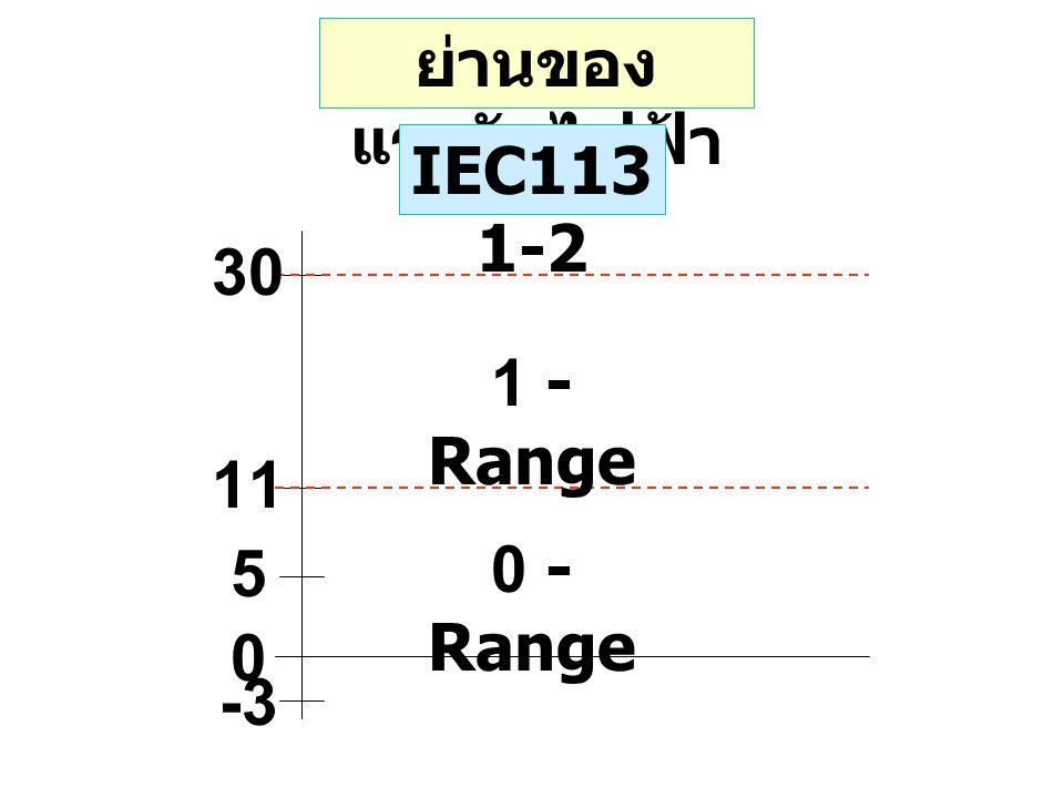 ย่านของ แรงดันไฟฟ้า IEC113 1-2 -3 0 5 11 30 1 - Range 0 - Range