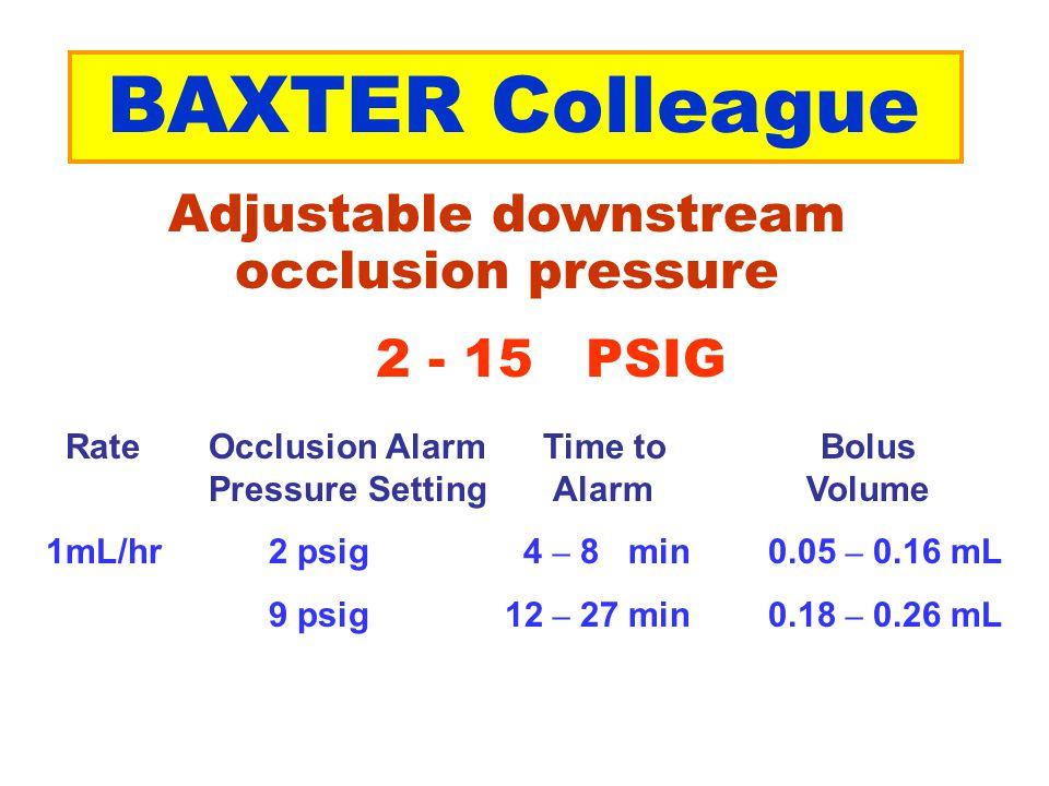 Adjustable downstream occlusion pressure 2 - 15 PSIG Rate Occlusion Alarm Time to Bolus Pressure Setting Alarm Volume 1mL/hr 2 psig 4 – 8 min 0.05 – 0