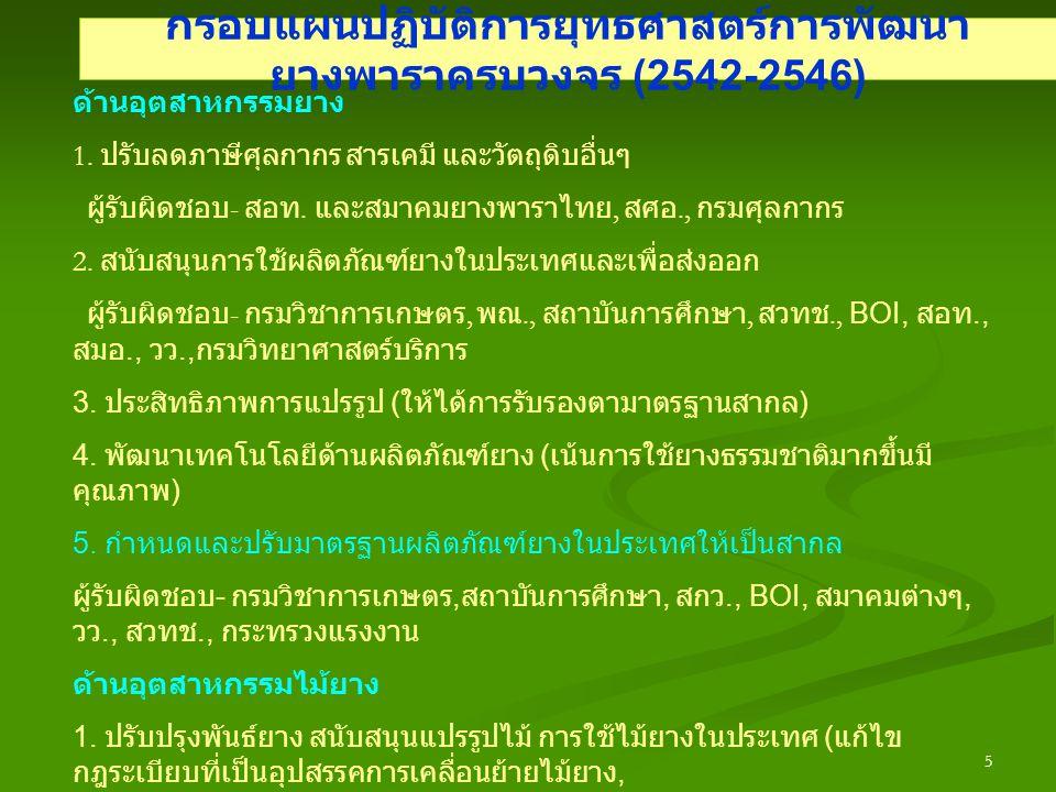 5 กรอบแผนปฏิบัติการยุทธศาสตร์การพัฒนา ยางพาราครบวงจร (2542-2546) ด้านอุตสาหกรรมยาง 1.