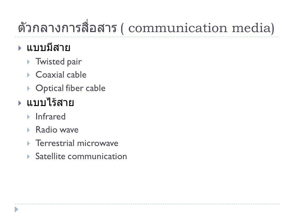 ตัวกลางการสื่อสาร ( communication media)  แบบมีสาย  Twisted pair  Coaxial cable  Optical fiber cable  แบบไร้สาย  Infrared  Radio wave  Terrest