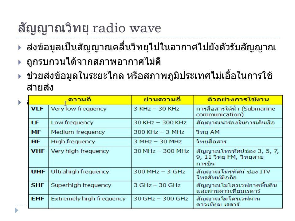 สัญญาณวิทยุ radio wave  ส่งข้อมูลเป็นสัญญาณคลื่นวิทยุไปในอากาศไปยังตัวรับสัญญาณ  ถูกรบกวนได้จากสภาพอากาศไม่ดี  ช่วยส่งข้อมูลในระยะไกล หรือสภาพภูมิป