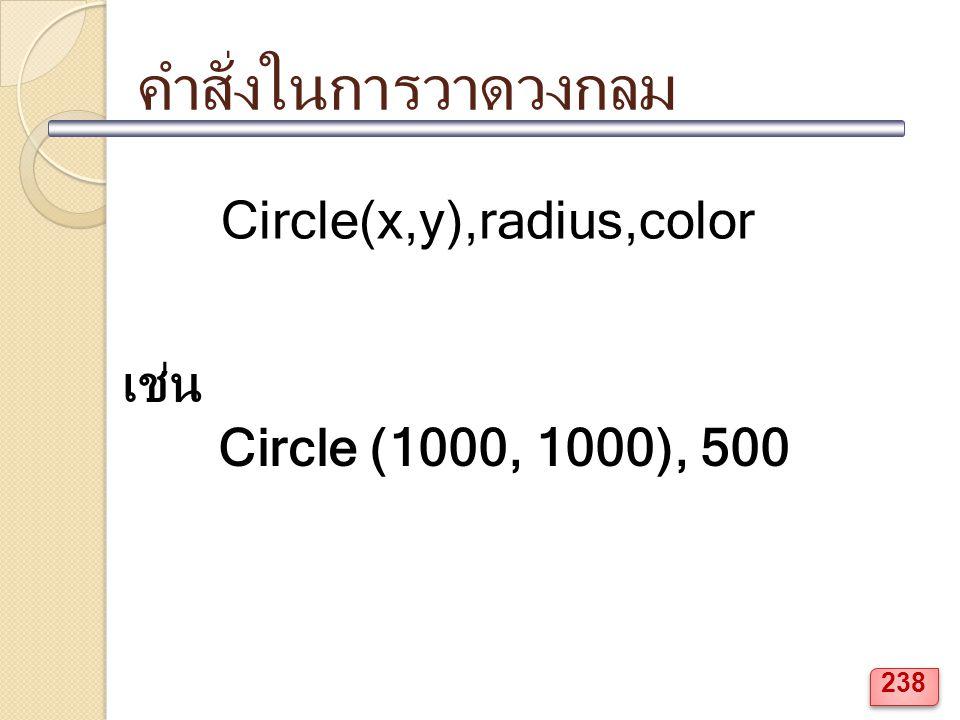 คำสั่งในการวาดวงกลม Circle(x,y),radius,color เช่น Circle (1000, 1000), 500 238