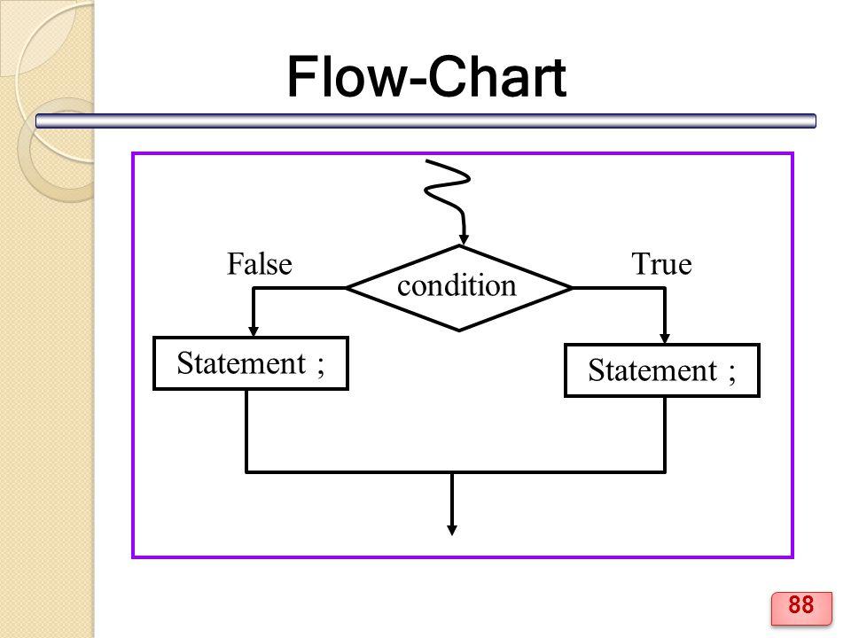 Flow-Chart condition Statement ; TrueFalse 88