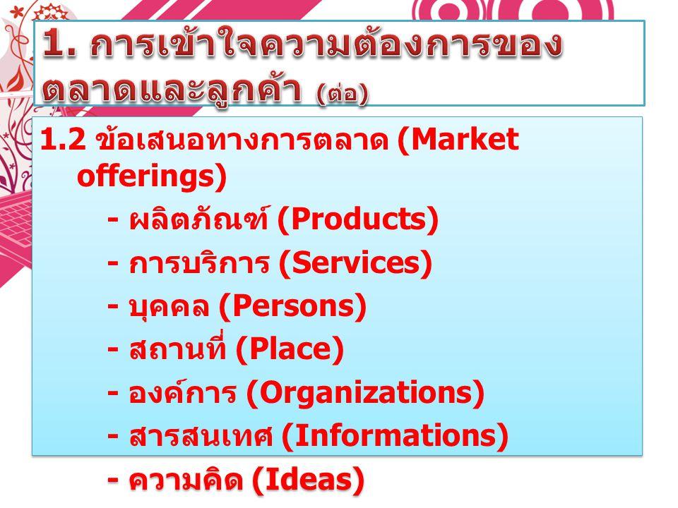 1.3 คุณค่าและความพึงพอใจ ของลูกค้า (Customer value and satisfaction) 1.4 การแลกเปลี่ยนและ ความสัมพันธ์ (Exchange and relationships) 1.5 ตลาด (Markets) 1.3 คุณค่าและความพึงพอใจ ของลูกค้า (Customer value and satisfaction) 1.4 การแลกเปลี่ยนและ ความสัมพันธ์ (Exchange and relationships) 1.5 ตลาด (Markets)