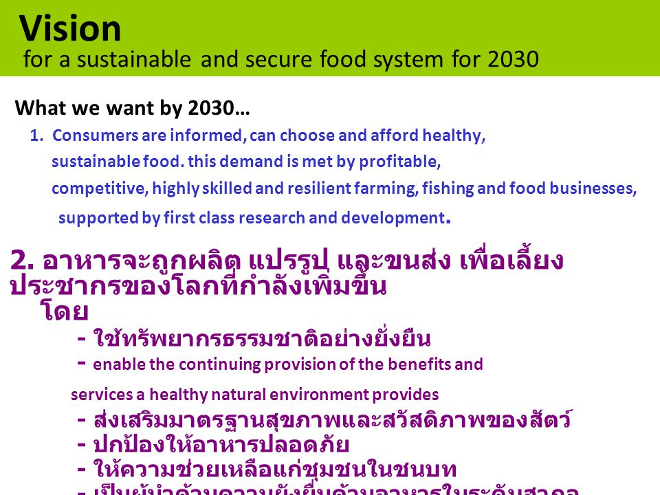 for a sustainable and secure food system for 2030 What we want by 2030… 1.