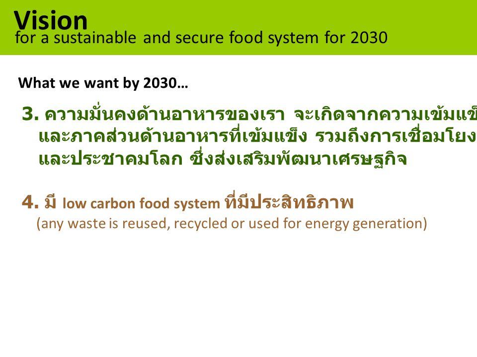 What we want by 2030… 3. ความมั่นคงด้านอาหารของเรา จะเกิดจากความเข้มแข็งของภาคเกษตรกรรม และภาคส่วนด้านอาหารที่เข้มแข็ง รวมถึงการเชื่อมโยงการค้ากับ EU