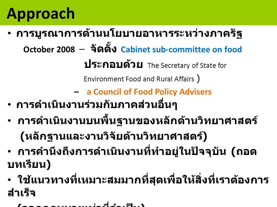 Approach การบูรณาการด้านนโยบายอาหารระหว่างภาครัฐ October 2008 – จัดตั้ง Cabinet sub-committee on food ประกอบด้วย The Secretary of State for Environment Food and Rural Affairs ) – a Council of Food Policy Advisers การดำเนินงานร่วมกับภาคส่วนอื่นๆ การดำเนินงานบนพื้นฐานของหลักด้านวิทยาศาสตร์ ( หลักฐานและงานวิจัยด้านวิทยาศาสตร์ ) การคำนึงถึงการดำเนินงานที่ทำอยู่ในปัจจุบัน ( ถอด บทเรียน ) ใช้แนวทางที่เหมาะสมมากที่สุดเพื่อให้สิ่งที่เราต้องการ สำเร็จ ( ออกกฎหมายเท่าที่จำเป็น ) การบูรณาการดำเนินงานระหว่างในประเทศ, ในระดับ EU และในระดับนานาชาติ