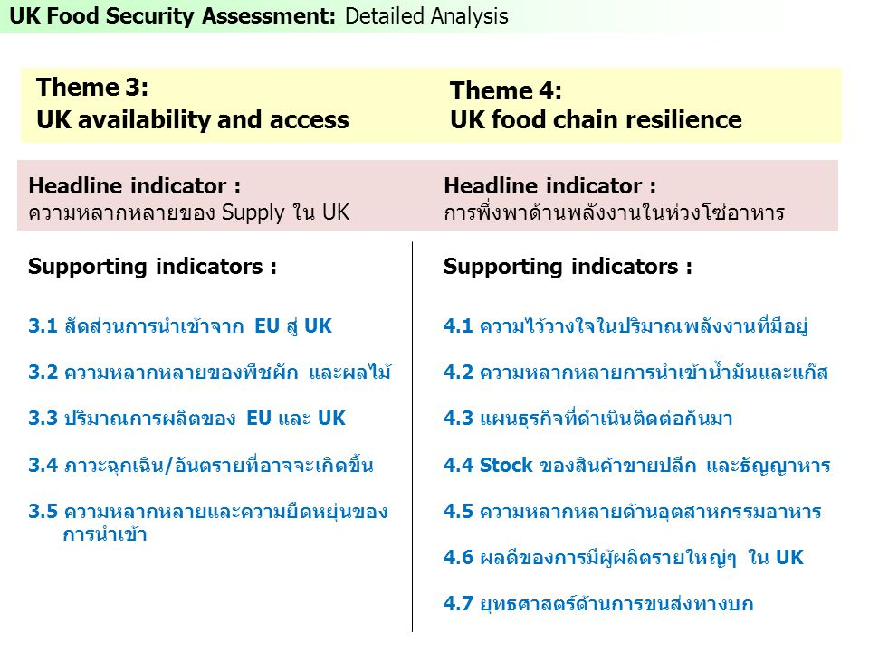 UK Food Security Assessment: Detailed Analysis Theme 4: UK food chain resilience Theme 3: UK availability and access Headline indicator : ความหลากหลาย
