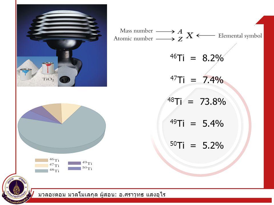 มวลอะตอม มวลโมเลกุล ผู้สอน : อ. ศราวุทธ แสงอุไร 46 Ti = 8.2% 47 Ti = 7.4% 48 Ti = 73.8% 49 Ti = 5.4% 50 Ti = 5.2%