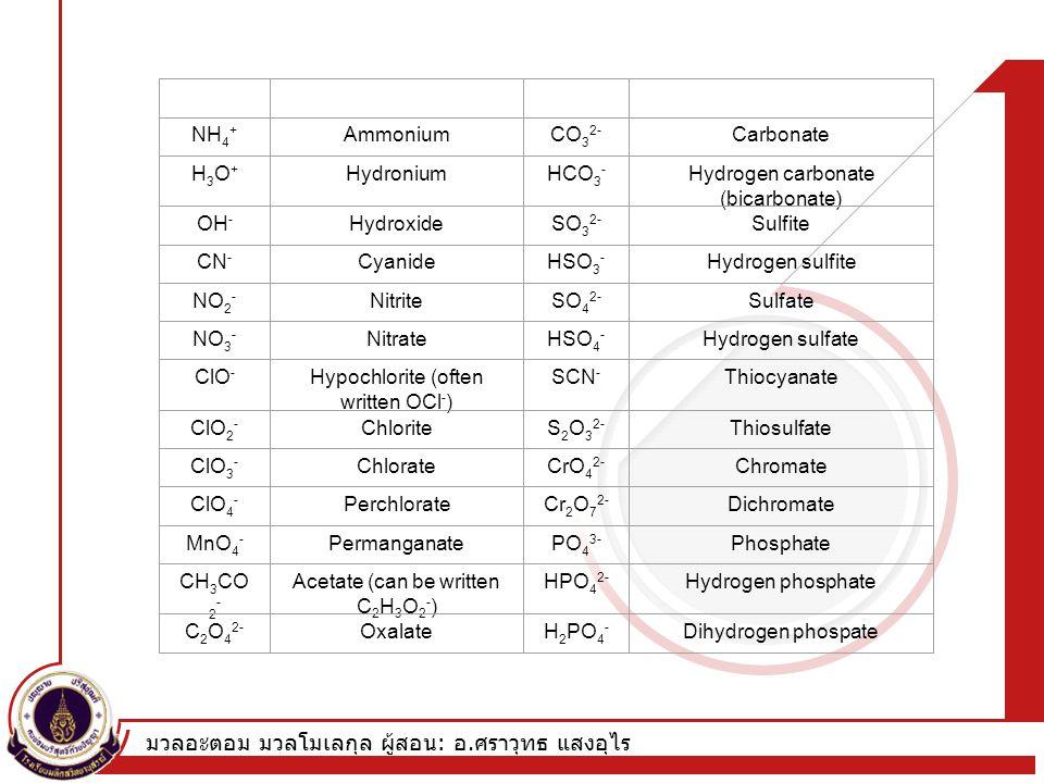 มวลอะตอม มวลโมเลกุล ผู้สอน : อ. ศราวุทธ แสงอุไร IonName (common name)IonName (Common name) NH 4 + AmmoniumCO 3 2- Carbonate H3O+H3O+ HydroniumHCO 3 -