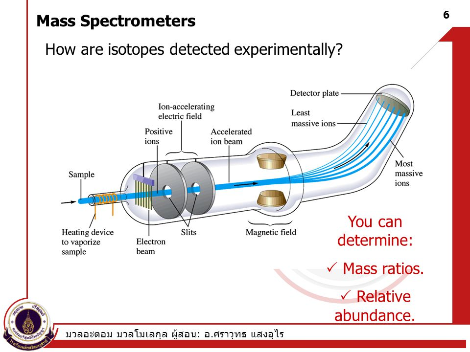 มวลอะตอม มวลโมเลกุล ผู้สอน : อ. ศราวุทธ แสงอุไร 6 Mass Spectrometers How are isotopes detected experimentally? You can determine:  Mass ratios.  Rel