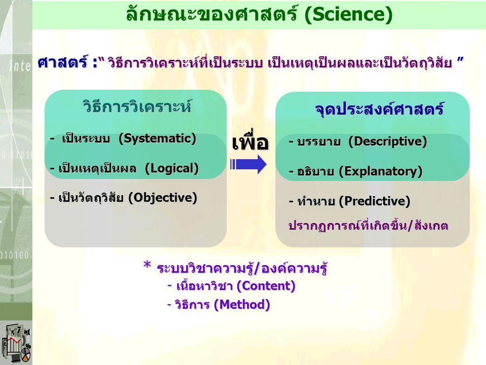 ลักษณะของศาสตร์ (Science) วิธีการวิเคราะห์ - เป็นระบบ (Systematic) - เป็นเหตุเป็นผล (Logical) - เป็นวัตถุวิสัย (Objective) จุดประสงค์ศาสตร์ จุดประสงค์ศาสตร์ - บรรยาย (Descriptive) - อธิบาย (Explanatory) - ทำนาย (Predictive) ปรากฏการณ์ที่เกิดขึ้น/สังเกต เพื่อ เพื่อ ศาสตร์ : วิธีการวิเคราะห์ที่เป็นระบบ เป็นเหตุเป็นผลและเป็นวัตถุวิสัย * ระบบวิชาความรู้/องค์ความรู้ - เนื้อหาวิชา (Content) - วิธีการ (Method)