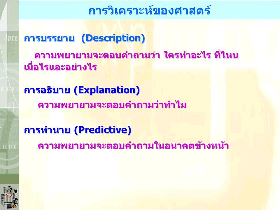 การวิเคราะห์ของศาสตร์ การบรรยาย (Description) ความพยายามจะตอบคำถามว่า ใครทำอะไร ที่ไหน เมื่อไรและอย่างไร การอธิบาย (Explanation) ความพยายามจะตอบคำถามว่าทำไม ความพยายามจะตอบคำถามว่าทำไม การทำนาย (Predictive) ความพยายามจะตอบคำถามในอนาคตข้างหน้า ความพยายามจะตอบคำถามในอนาคตข้างหน้า