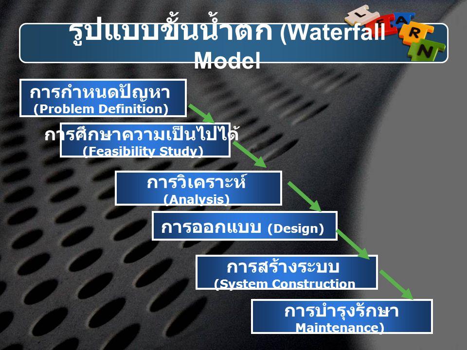 รูปแบบขั้นน้ำตก (Waterfall Model การกำหนดปัญหา (Problem Definition) การศึกษาความเป็นไปได้ (Feasibility Study) การวิเคราะห์ (Analysis) การออกแบบ (Desig