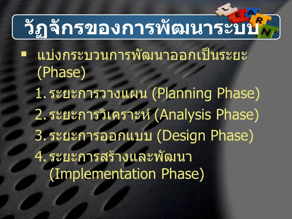 วัฏจักรของการพัฒนาระบบ  แบ่งกระบวนการพัฒนาออกเป็นระยะ (Phase)  ระยะการวางแผน (Planning Phase)  ระยะการวิเคราะห์ (Analysis Phase)  ระยะการออกแบบ
