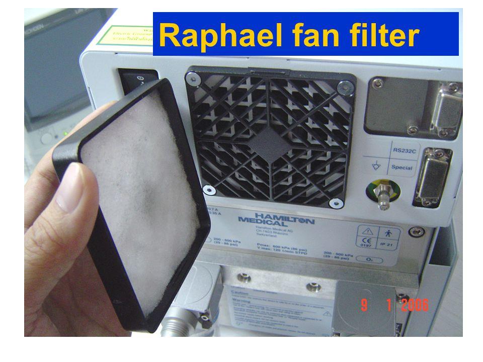 Raphael fan filter