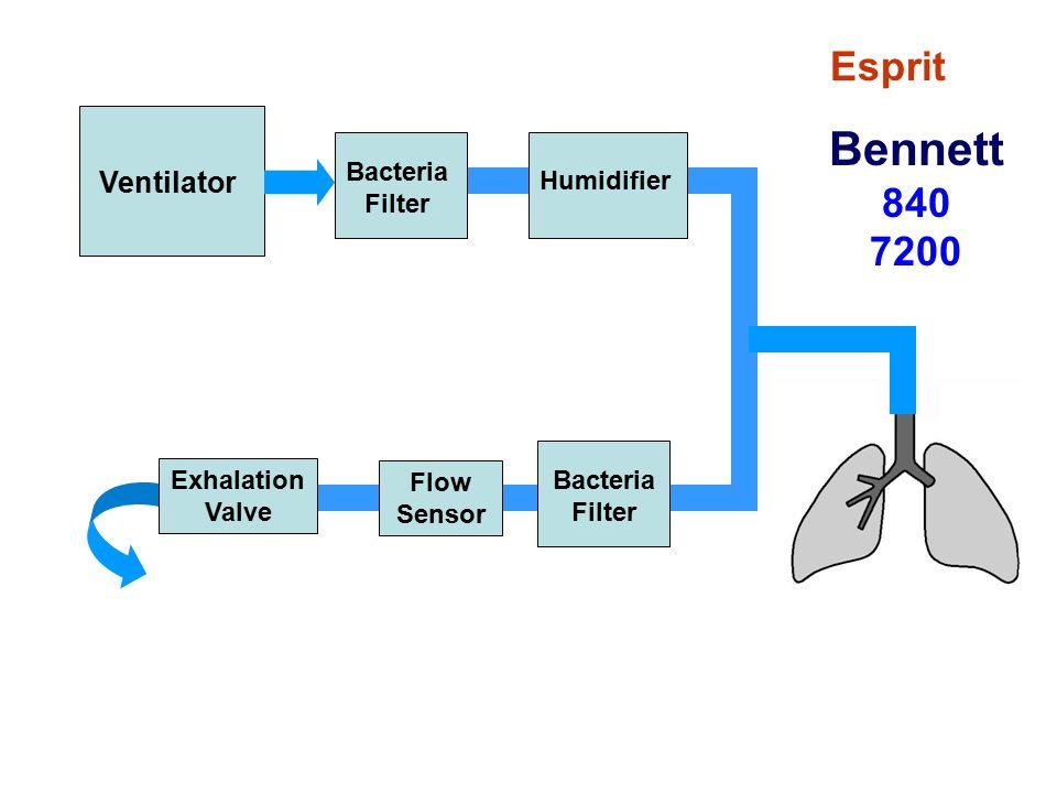 Ventilator Bacteria Filter Humidifier Flow Sensor Exhalation Valve Bacteria Filter Bennett 840 7200 Esprit
