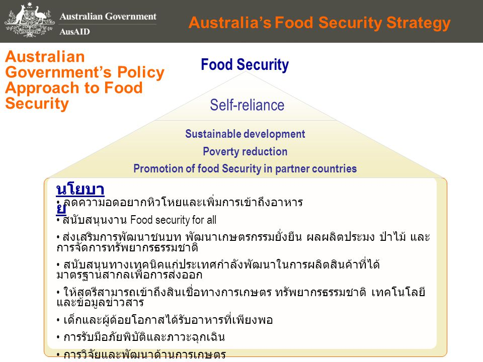Australia's Food Security Strategy Self-reliance Food Security Sustainable development Poverty reduction Promotion of food Security in partner countri