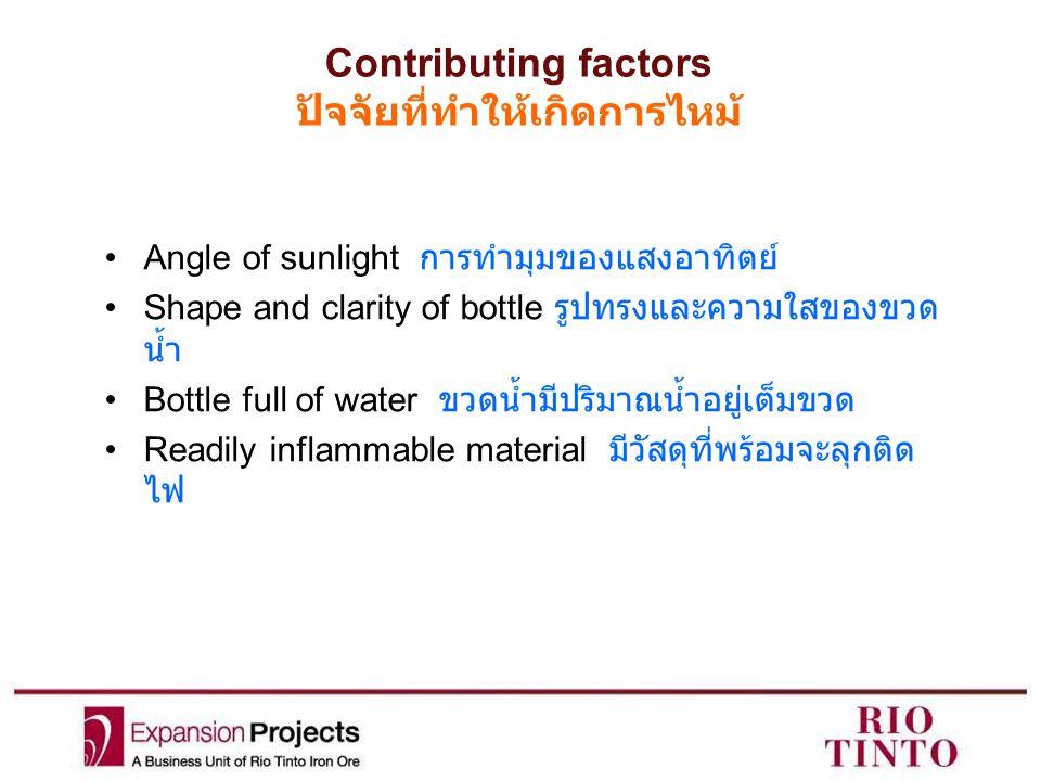 Contributing factors ปัจจัยที่ทำให้เกิดการไหม้ Angle of sunlight การทำมุมของแสงอาทิตย์ Shape and clarity of bottle รูปทรงและความใสของขวด น้ำ Bottle full of water ขวดน้ำมีปริมาณน้ำอยู่เต็มขวด Readily inflammable material มีวัสดุที่พร้อมจะลุกติด ไฟ