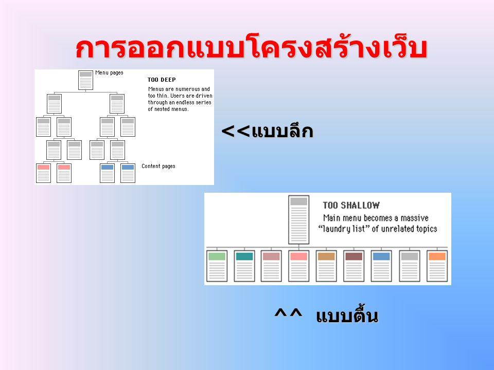 การออกแบบโครงสร้างเว็บ การออกแบบโครงสร้างเว็บ << แบบลึก ^^ แบบตื้น